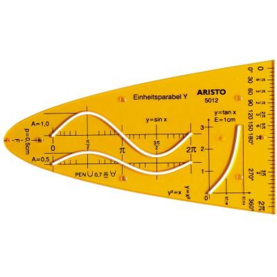 Aristo parabola sablon